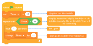 Lập trình thời gian đếm ngược trong Scratch
